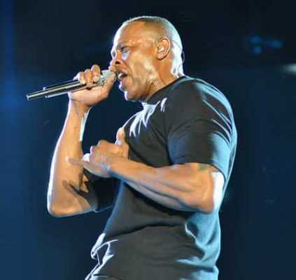 Dr. Dre Best Rappers of all time-min