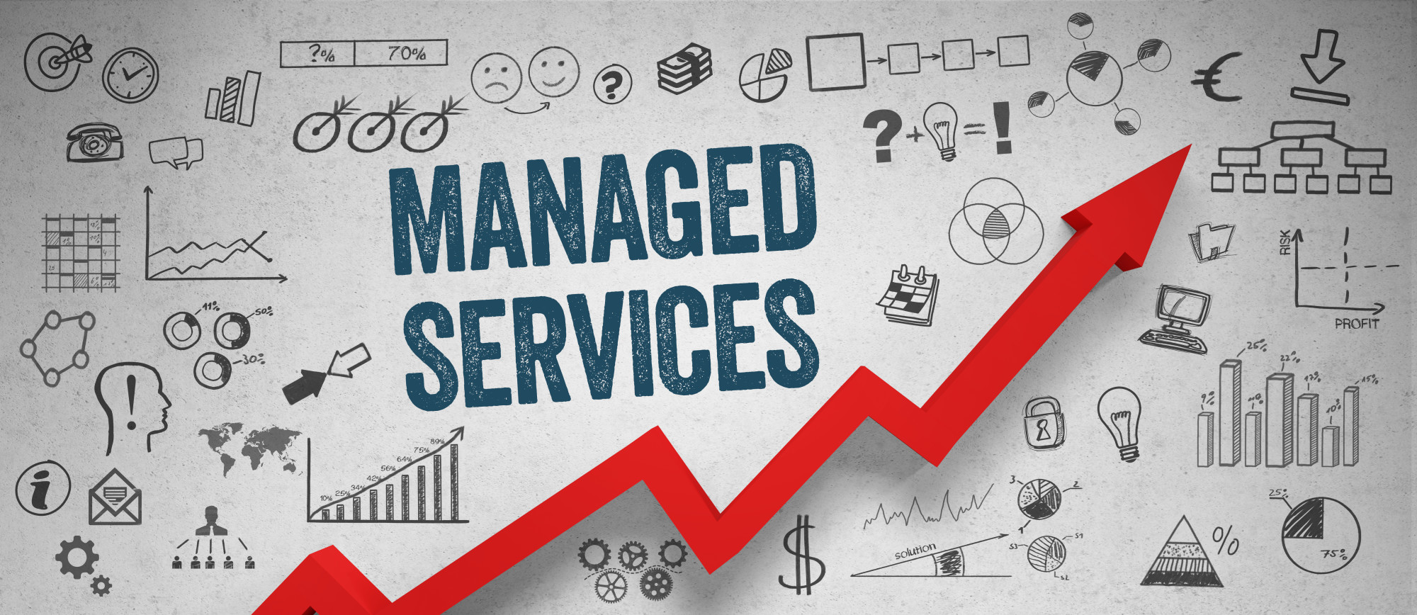 Managed Services Boosting a Business Visualized