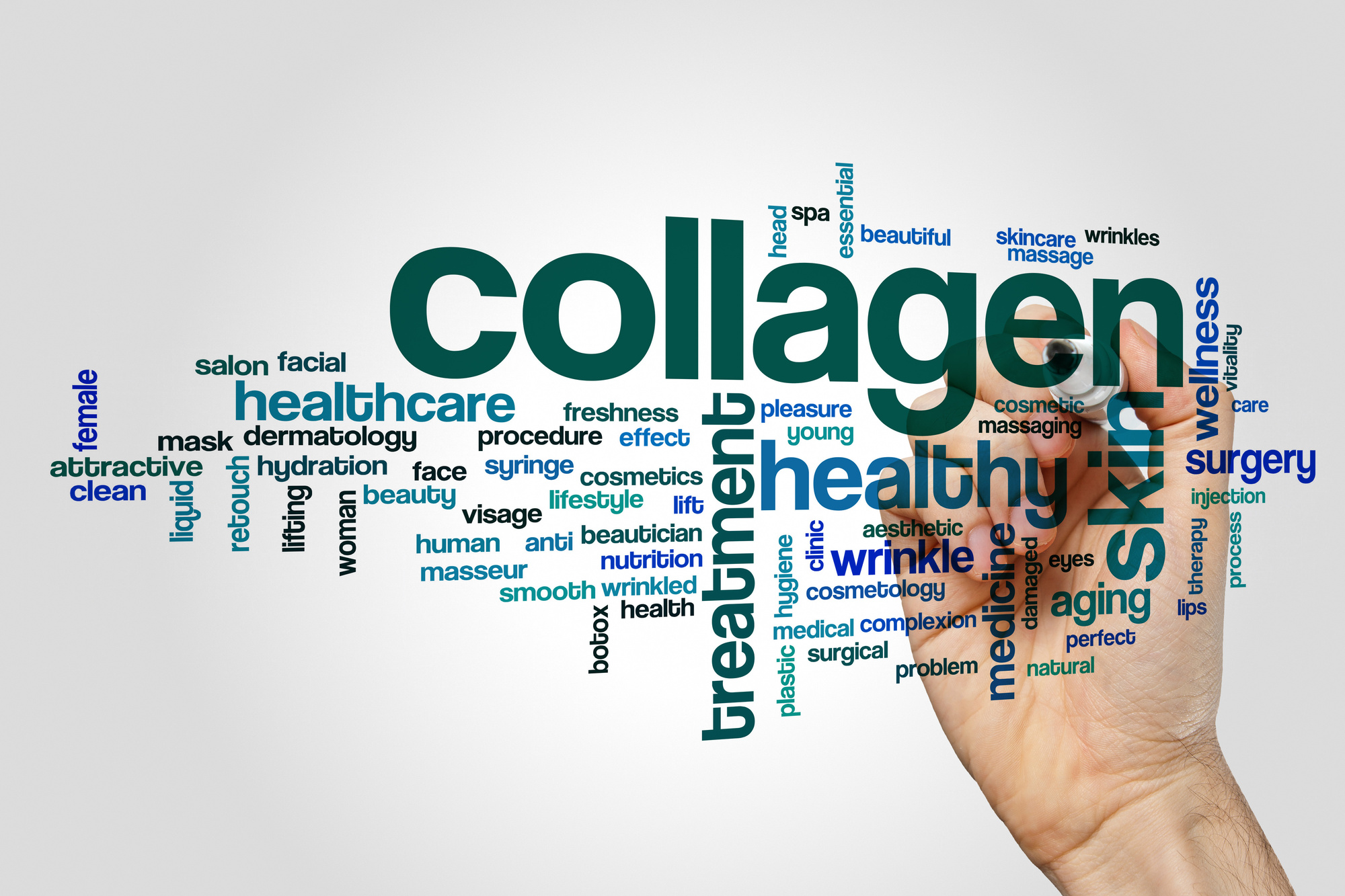 Collagen word cloud concept on grey background